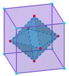 Dualidad Cubo-Octaedro