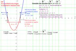 Illustrating Quadratic Inequalities