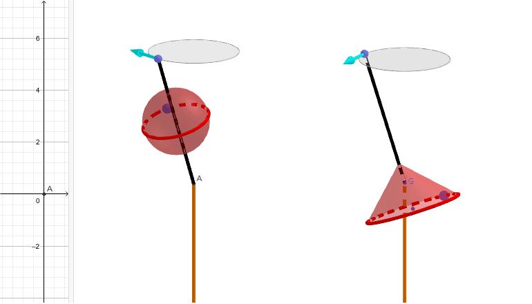 左は重心が上にある独楽、右は重心が支点よりも下にある独楽。 ワークシートを始めるにはEnter キーを押してください。