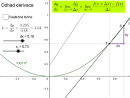 Odhad derivace