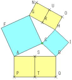 ピタゴラスの定理とその拡張