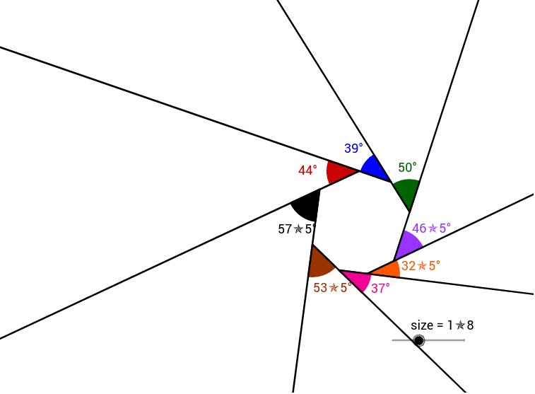 Sum Of Exterior Angles Of A Polygon Geogebra