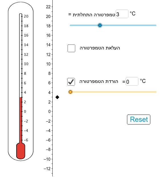 היעזרו במד הטמפרטורה וענו על השאלות מטה Press Enter to start activity