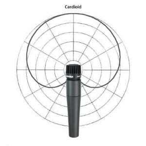 Sensibilitat d'un micròfon