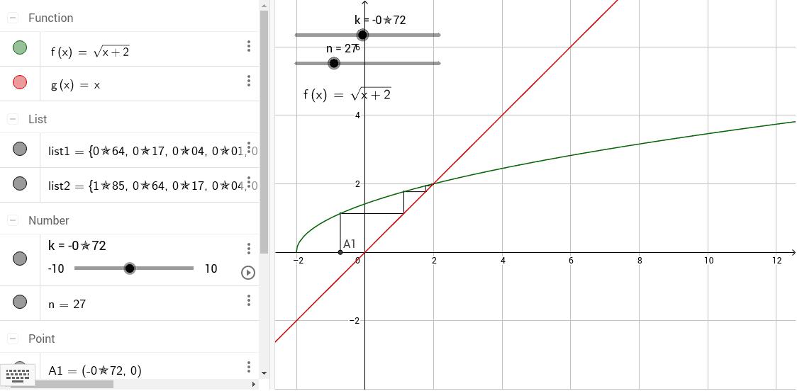 関数はf(x)=1/(x+1) などと変更できます。kは初項の値,nは項数です。拡大縮小もできます。