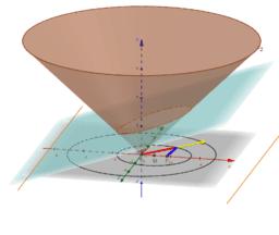 Ellipse in Three Dimensions
