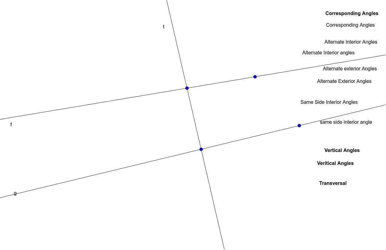 GeoGebra Applet