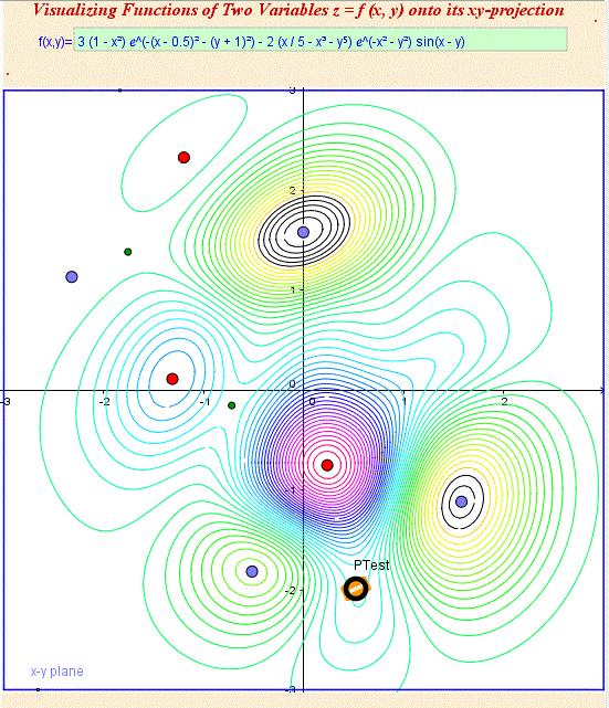 10. Contour lines in x-y Plane- Explicit Method