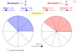 Vergleichen von Bruchzahlen
