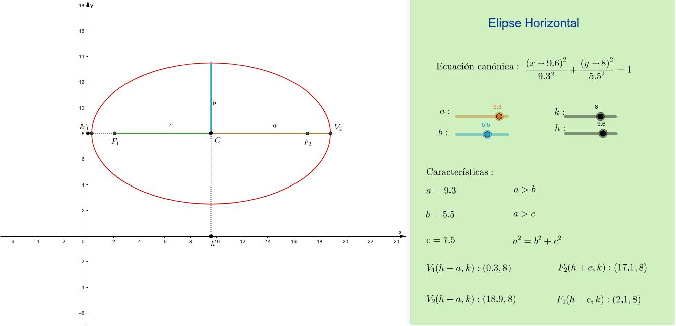 Mueva los puntos a su derecha y observe los cambios en la gráfica Presiona Intro para comenzar la actividad
