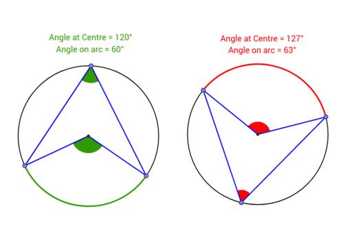 Circle Theorems for iGCSE – GeoGebra