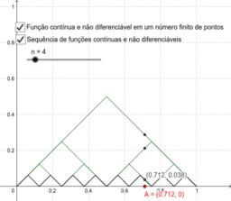 MaterIal para ensino da relação entre a continuidade e diferenciabilidade