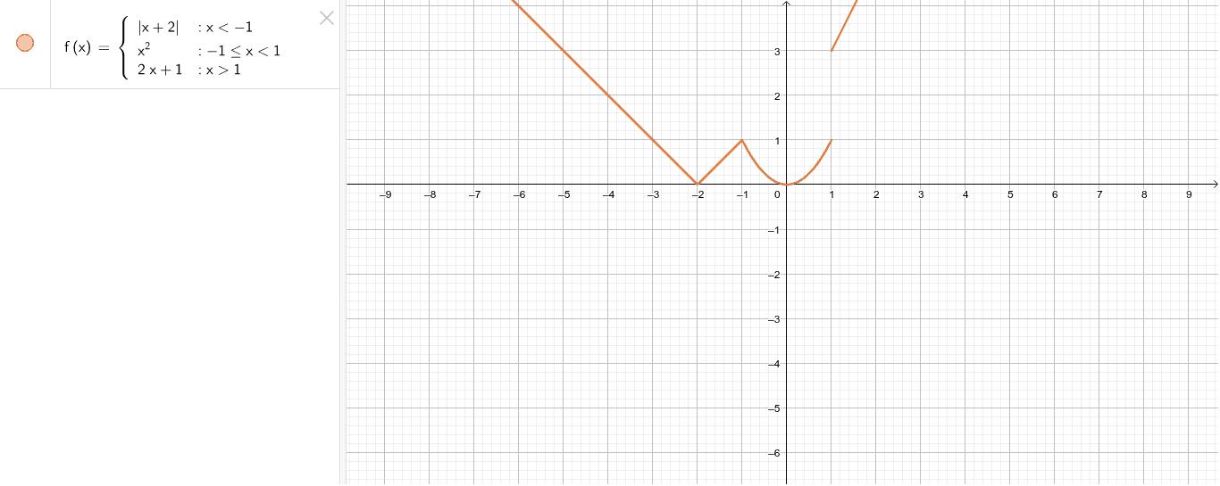 En X=1 no existe el límite ni la función.