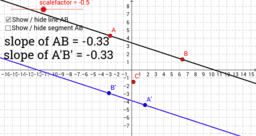 ACCESS - Dilation of Lines and Segments