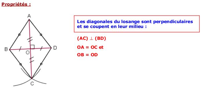 b) Le losange
