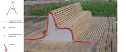 Bezier-Kurvenstücke zur Anschmiegung von Hüllkurven