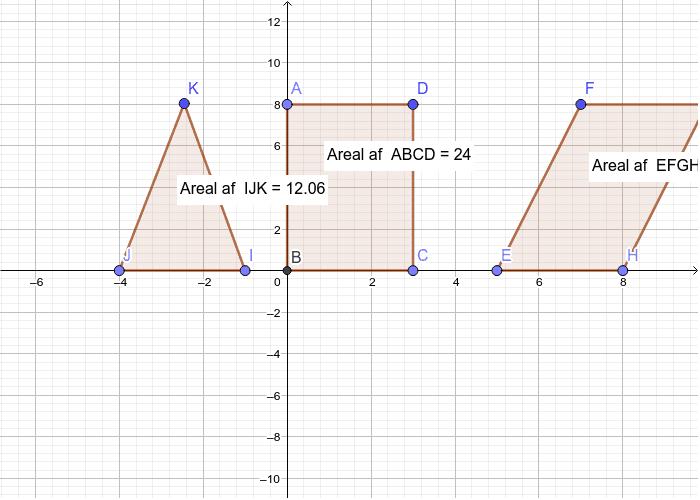 trekant firkant og parallelogram