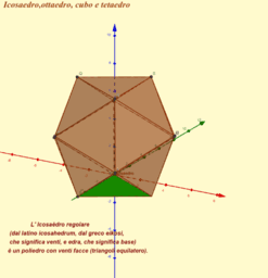 Icosaedro,ottaedro, cubo e tetraedro