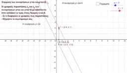 Σύγκριση των συναρτήσεων y = αχ και y = αχ +β