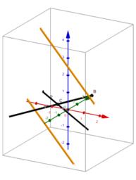 Lagebeziehung von Geraden - windschief, parallel, schneidend