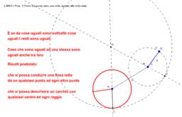 Trasporto di un segmento - Euclide