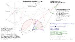 Dreiteilung des Winkels, Prinzip Linse