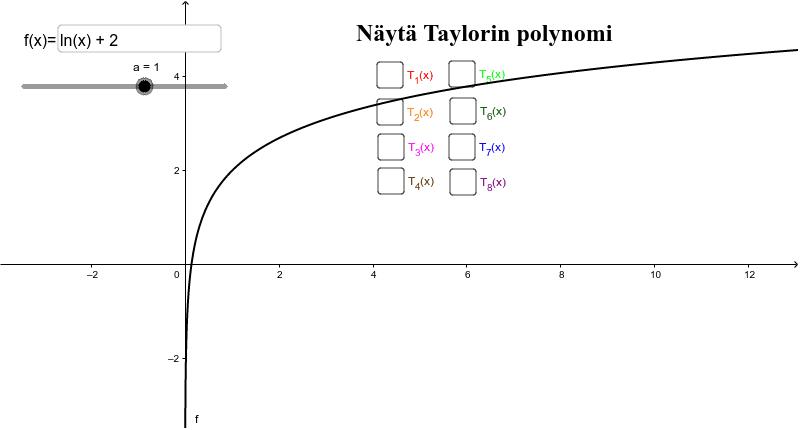 Taylorin polynomit