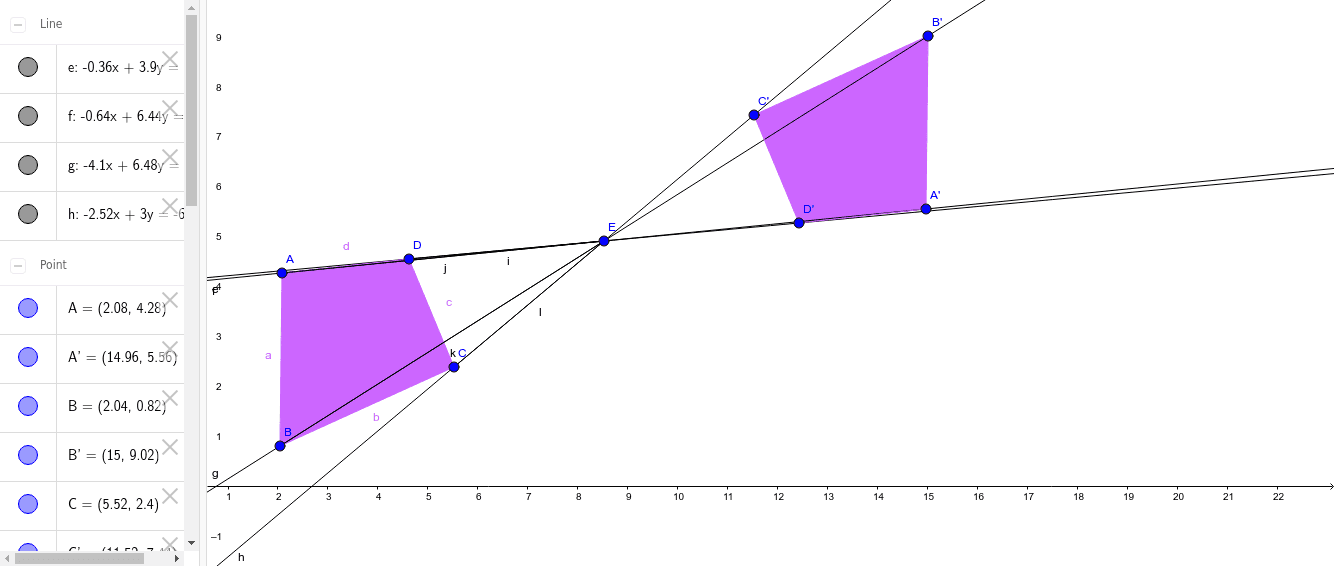 Simetria Central