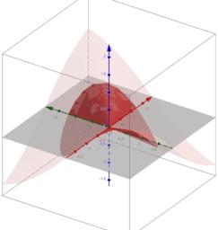 En coordenadas polares: caso 3