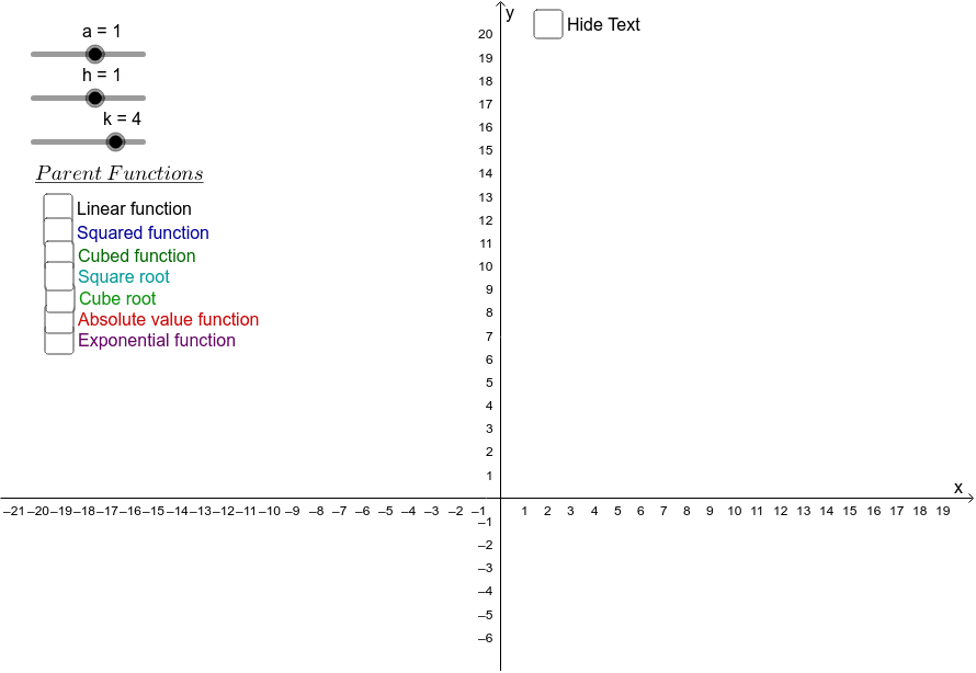 Select your assigned function to investigate