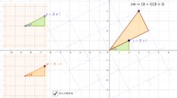 複數相乘的幾何意義