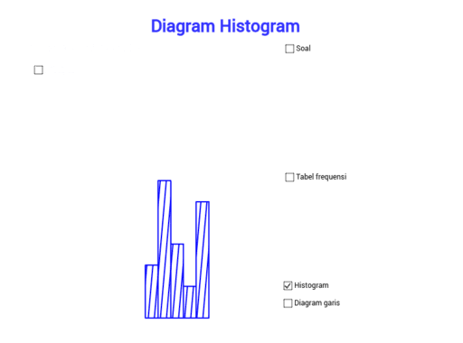 Statistika diagram histogram geogebra ccuart Images