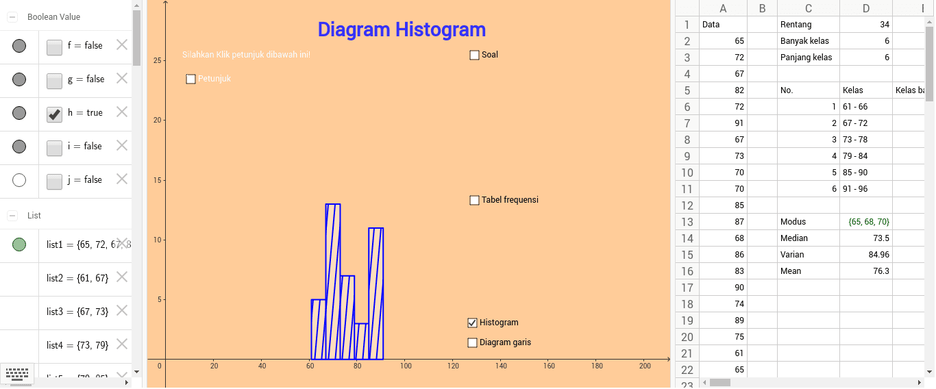 Statistika diagram histogram geogebra statistika diagram histogram ccuart Images