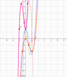 HW 3.3 in Sec1.3 Prob #1