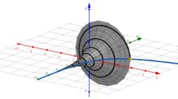Logarithmische Spirale und Drehkörper