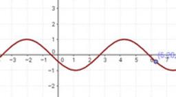 Transformaciones de funciones. Tipo 4: f(x+k)