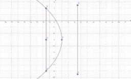 parabola 4