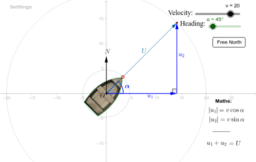 Vector in applications