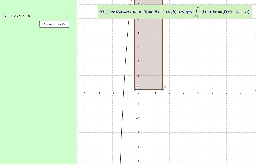 Teorema del valor intermedio.