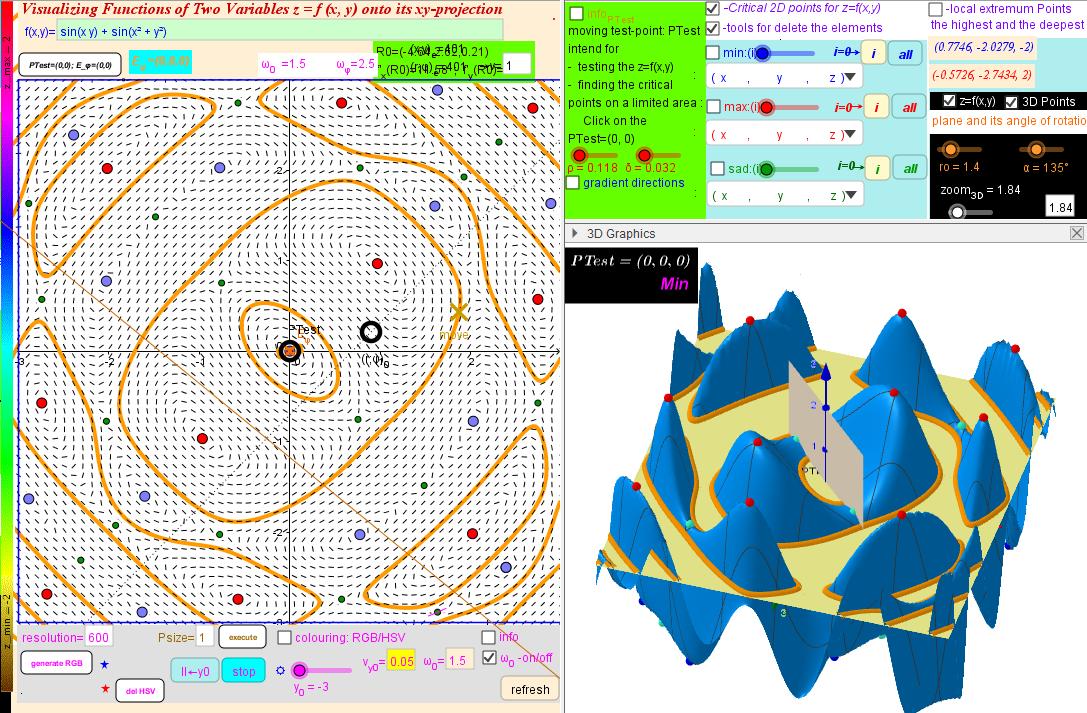 1.  Slope Feld, level Curve, Critical Points, 3D Surface