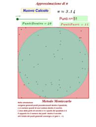 Metodo di Montecarlo per calcolare π