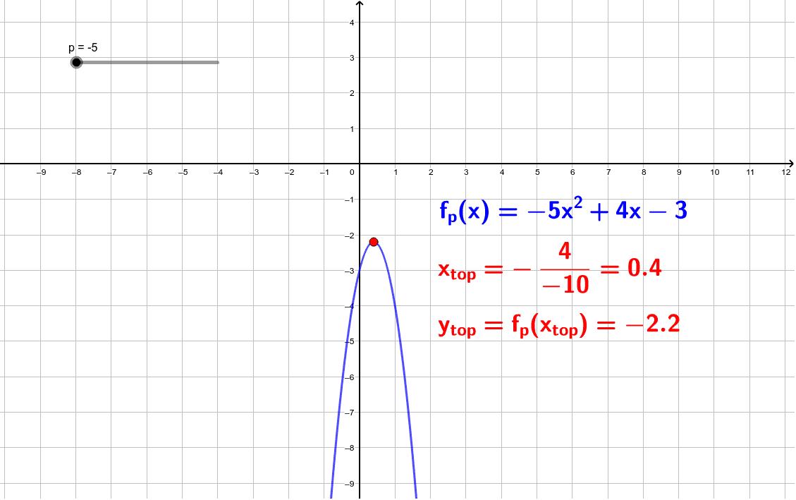 Kromme door toppen (theorie C)