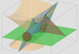 O cone e as cônicas - hipérbole (ramo superior)