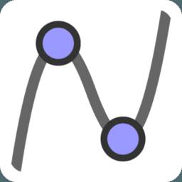 GeoGebra algebra - ubrzani vodič