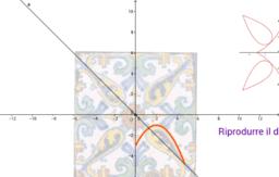 Simmetrie in una mattonella artistica