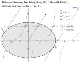 Tečny křivky dané parametricky