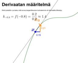 mab7 analyysi