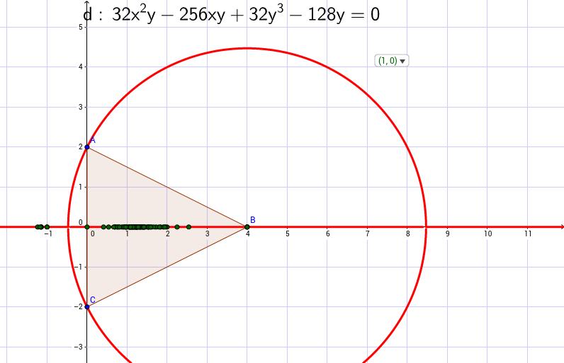 100 primers punt de Kimberling,  i la cúbica de Neuberg