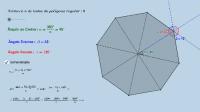 Ângulos internos e externos  de um polígono regular