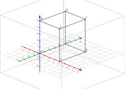 Oppervlakte en inhoud dynamische balk 3D